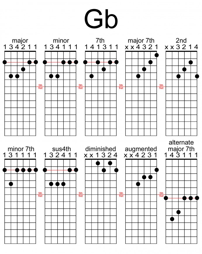 It 2019s tough to enjoy playing guitar when it 2019s all rudiments and scales and exercises